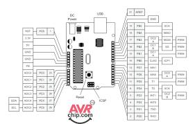 arduino data sheet afbeeldingsresultaat voor datasheet arduino uno robotica