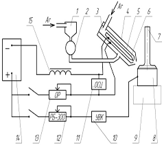 СтудБаза Блог Технологический процесс восстановления клапана  Контрольная операция Производим контроль качества восстанавливаемых поверхностей Штангенглубиномером ШГ 160 микрометр МК 25 2