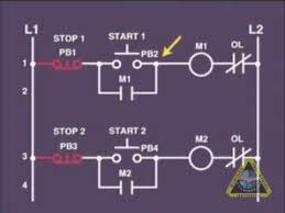 electric motor wiring diagram electrical wiring electrical circuits wiring tutorial