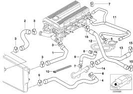 similiar bmw e cooling system diagram keywords bmw engine cooling system diagram bmw engine image for user