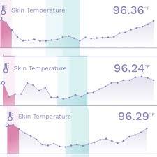 42 Prototypal Ava Chart When Pregnant