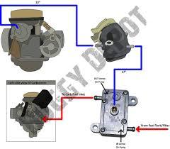 bdx harness for ruckus indication system datasheet buggydepot mikuni fuel pump