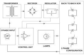 motor starter wiring diagram pdf motor image soft starter wiring diagram pdf soft auto wiring diagram schematic on motor starter wiring diagram pdf
