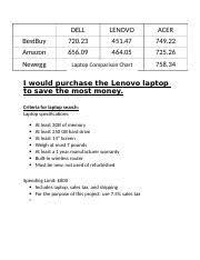 Laptop Comparison Chart Docx Dell Lenovo Acer Bestbuy