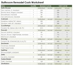 bathroom remodel cost estimate. Delighful Bathroom Bathroom Remodel Cost Estimate For Bathroom Remodel Cost Estimate Best Resumes And Templates For Your Business  9terrains
