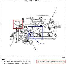 gm distributor wiring diagram pontiac gm discover your wiring pontiac 455 vacuum hose diagram chevy 350 lt1 engine diagram also chrysler 3 6 v6 engine diagram likewise camaro 3800 v6