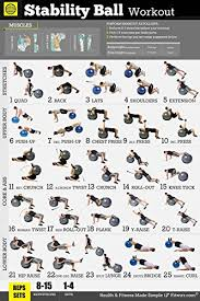 Strength Shoe Workout Chart Gym Home Exercise Posters Set Of 3 Workout Chart Now