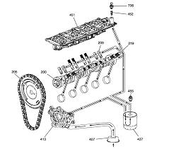 Oil pressure sensor related information dtc descriptors circuit system description dtc p0521 p0522 or p0523 circuit system