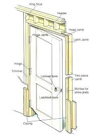 what is a door jamb. Plain What Replace Door Frame Installing Jamb Interior Installation  A How To Throughout What Is A Door Jamb