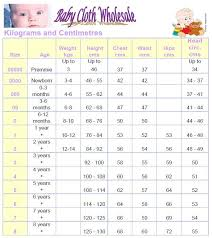 Maddie Style Size Chart Size Chart Baby Clothes Sizes Baby Size Chart Baby Dress