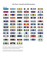 us military awards order of precedence chart medals ribbon