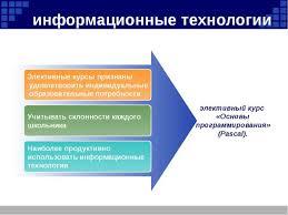 Дипломная работа с презентацией информационные технологии Элективные курсы признаны удовлетворить индивидуаль