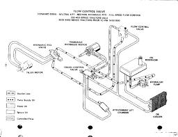 Symbols automotive electrical case garden tractor oil pump hydraulic flow con