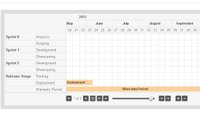 Simple Dynamic Gantt Chart Plugin With Jquery Gantt Chart