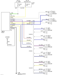 forester radio wire diagram wiring diagrams online
