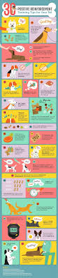 Dog Training Chart Data Chart Dog Training Tips Why Positive Reinforcement