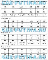 Контрольные работы по информатике класс матвеева golddistvel  Контрольные работы по информатике 3 класс матвеева
