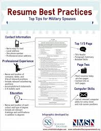 Resume Best Practices Military Spouse Resume Infographic Best Practices Resume Tips