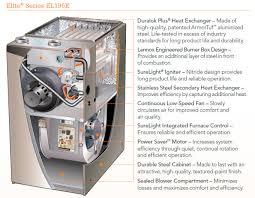 lennox elite series. elite el195e furnace lennox series