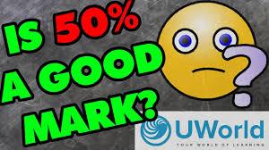 Is Uworld Really Harder Than The Nclex Rn