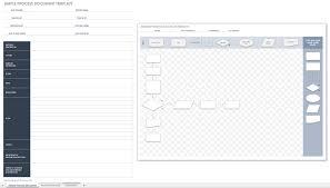 Process Template Free Process Document Templates Smartsheet