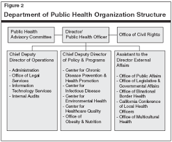 Public Health Ga Department Of Public Health