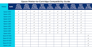 Printer Ink Compatibility Chart 43 High Quality Printer Cartridges Compatibility Chart