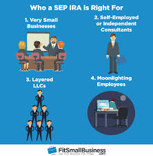 Simple Ira Vs Sep Ira Chart The Retirement Income Plan Plans Sep Ira Rules Contribution