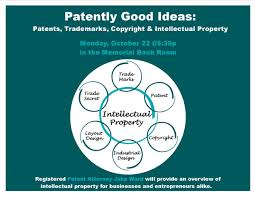 Difference Between Trademark Copyright Patent And Design