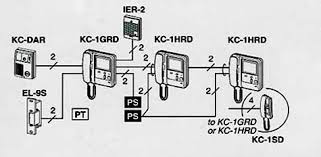 wiring diagram for video the wiring diagram aiphone intercom wiring diagram nodasystech wiring diagram