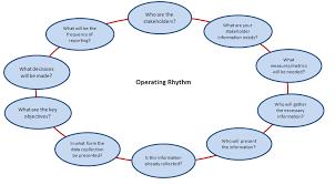 Six Sigma Dmaic Control Phase