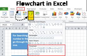 Where To Create Flow Chart Flowchart In Excel How To Create Flowchart Using Shapes