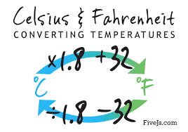 Celsius To Fahrenheit Charts New Celsius And Fahrenheit Conversion Chart