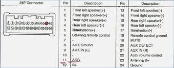 2003 tiburon fuse diagram search for wiring diagrams \u2022 2003 hyundai tiburon gt fuse box diagram at 2003 Tiburon Fuse Box