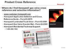 Honeywell Gas Valve Cross Reference Chart Valve Cross Reference Guide