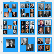 Us Presidents Chart Us Presidents Alignment Chart Alignmentcharts
