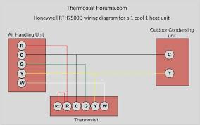honeywell rth7500d 7 day programmable thermostat honeywell rth7500d programmable thermostat wiring diagram for a 1 cool 1 heat system