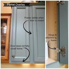 69 types obligatory partial inset cabinet door hinges adjusting blum soft close kitchen hinge adjustment gammaphibetaocu thick remove types home depot