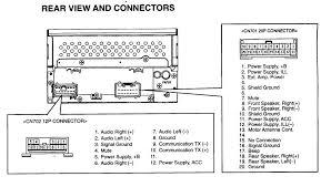 nissan sentra stereo wiring diagram stereo wiring diagram with 2006 nissan sentra radio wiring diagram nissan sentra stereo wiring diagram wiring diagram