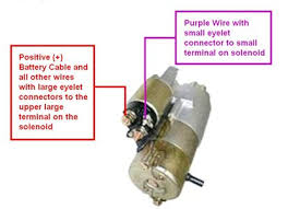 wiring diagram for chevy starter the wiring diagram 2001 pontiac sunfire starter wiring diagram nodasystech wiring diagram
