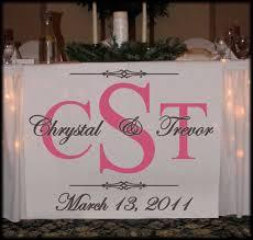 chapelrunners com personalized wedding aisle runners & decorations Wedding Banner Custom Wedding Banner Custom #11 custom wedding banner
