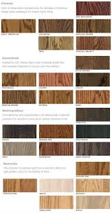 colors of wood furniture. the 25 best wood stain colors ideas on pinterest grey and of furniture r