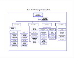 78 Proper Ics Chart Template
