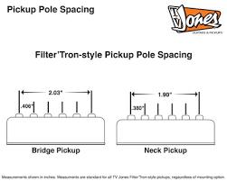 tv jones technical specifications tv jones pole spacing