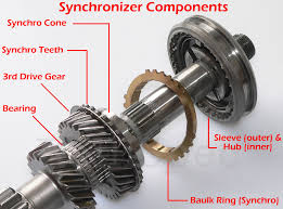 subaru 5mt synchro components Subaru Impreza Parts Diagram Subaru Impreza Parts Diagram #76 2008 subaru impreza parts diagram