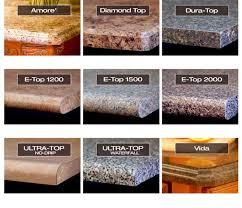 precision countertops edge profile within laminate countertop edging options decor 0