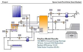 home air conditioning system diagram. polysun integrated systems model home air conditioning system diagram