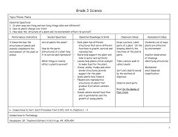 Kids. year 3 science worksheets: Scientific Method Worksheet ...