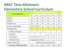 College School Schedule Template Elementary Elementary
