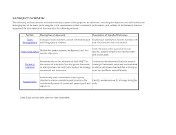 Download Resume Objective For Retail Haadyaooverbayresort Com
